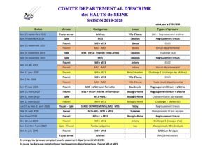 Championnats 92 individuels